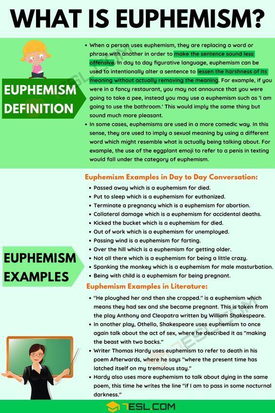 What I Euphemism In 2020 English Writing Skill Vocabulary Word New Database Essay Topics Topic
