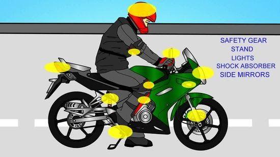 23 Gambar Kartun Orang Naik Sepeda Motor 3 Cara Untuk Mengendarai Sepeda Motor Wikihow Download Bahan Vektor Pria Sepeda Motor Sepeda Motor Kartun Gambar