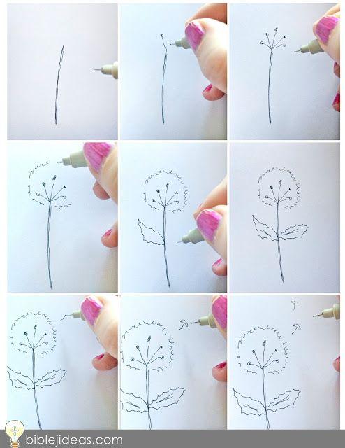 Pin on BIble art journaling