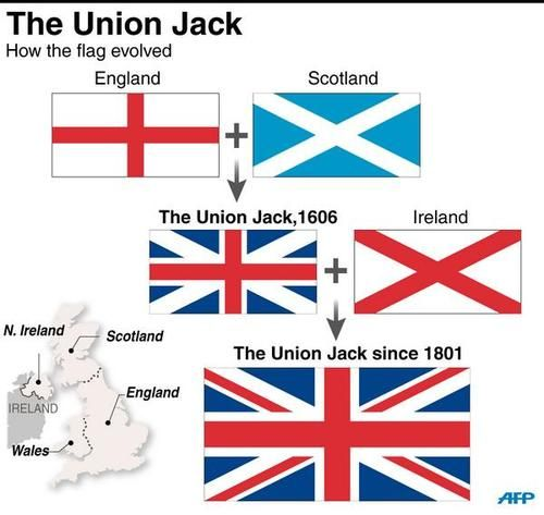 a history of the act of union between the united kingdom and ireland The age of george iii:  pitt therefore decided on an act of union which would totally tie ireland to great britain  of the general expense of the united kingdom .