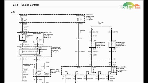 Wiring Diagram Diagnostics 1 2003 Ford F 150 No Start Theft Light In 2020 F150 Line Diagram Diagram
