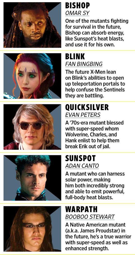 Imgur Com X Men Comic Book Panels Men