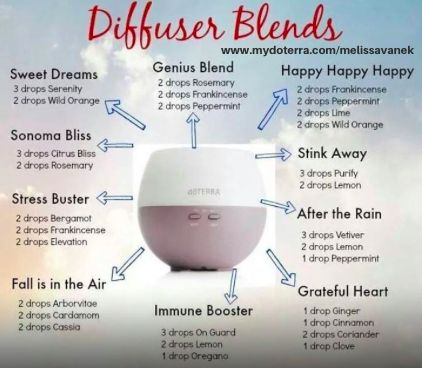 doterra how to clean diffuser