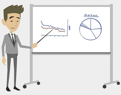 Rock That Sales Presentation In Goanimate  Thousands Of