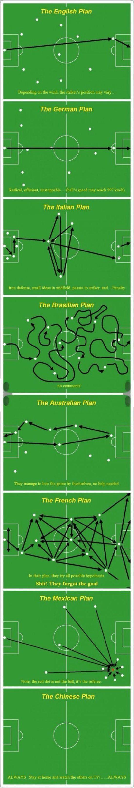 Plan de Australia, nunca falla .!