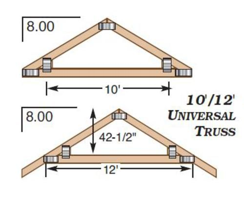 Menards Roof Truss In 2020 Building A Shed Roof Roof Trusses Shed Design Plans