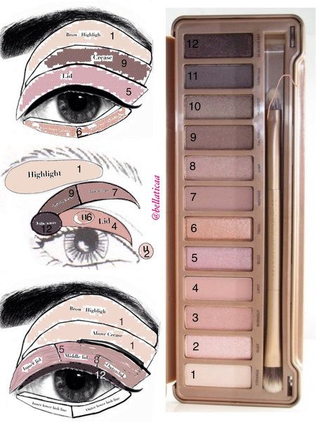 "Urban Decay ""Naked 3"" palette Look:"