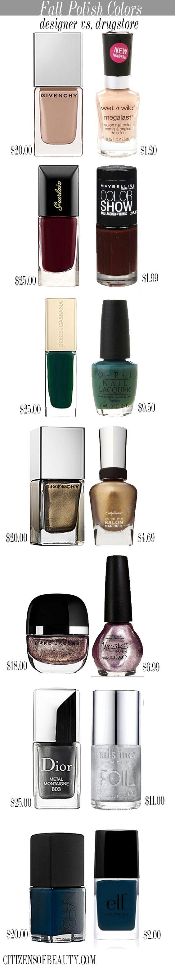 Drugstore vs. Designer: Fall Nail Polish Colors - Citizens of Beauty