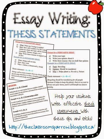 Need some Help Writing a good Thesis Statement?