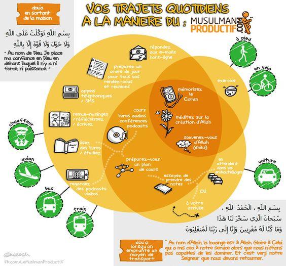 Doodle Les trajets quotidiens du Musulman Productif - Musulman Productif