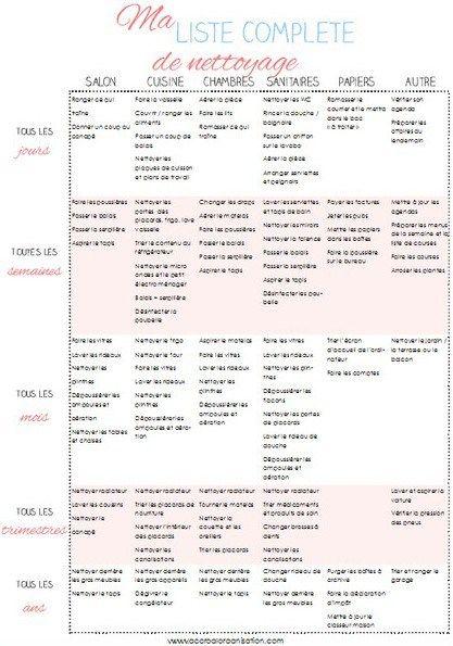 liste complete | ménage | pinterest | nettoyage, astuces et
