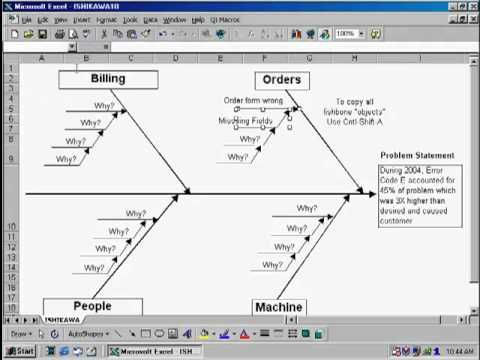 Example SIPOC Diagram Higher learning Pinterest Diagram - earned value analysis