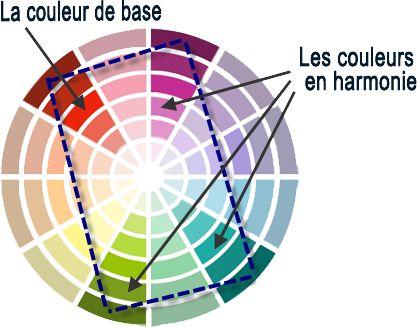 Harmonie de couleurs à 4 tons