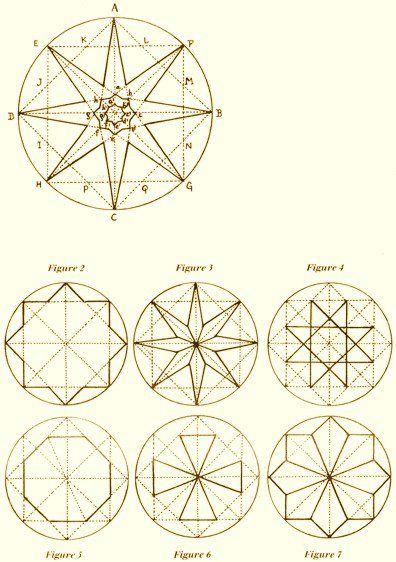 Ancient Symbols Of Ete...