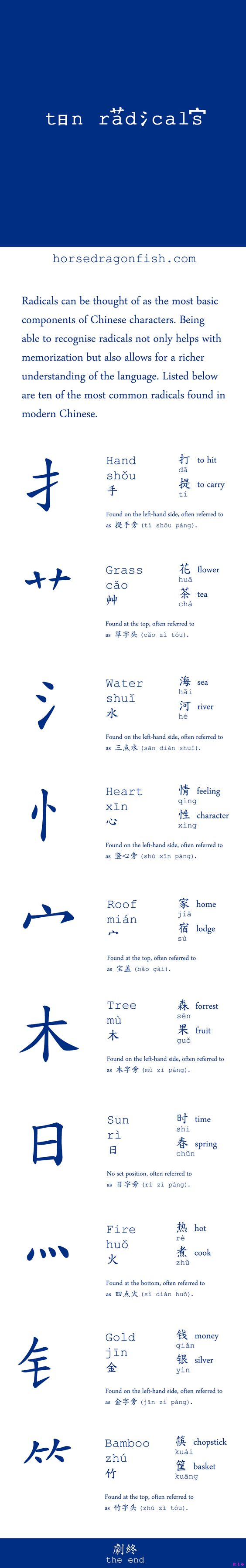 Chinese Character Dictionary - On-line Chinese Tools