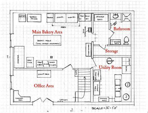 19 Trendy Ideas For Kitchen Layout Commercial Kitchen Layout Plans Cake Shop Design Bakery Shop Design