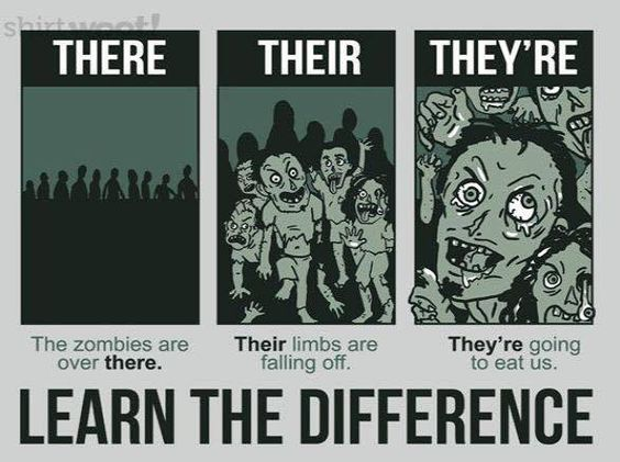 A zombie reminder of the difference between there/their/they're: