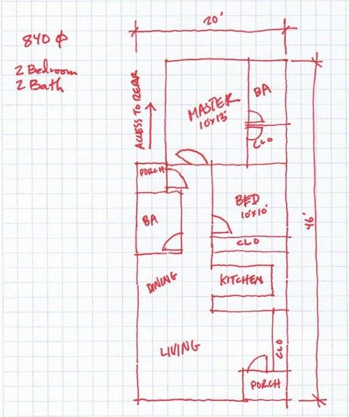 House plans dictionary