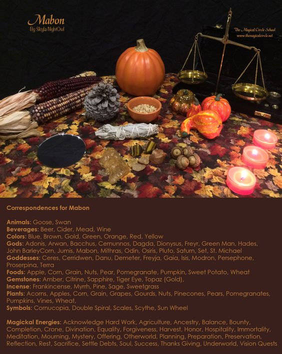 My correspondences chart for the sabbat Mabon with altar. - By Skyla NightOwl - The Magical Circle School - www.themagicalcircle.net