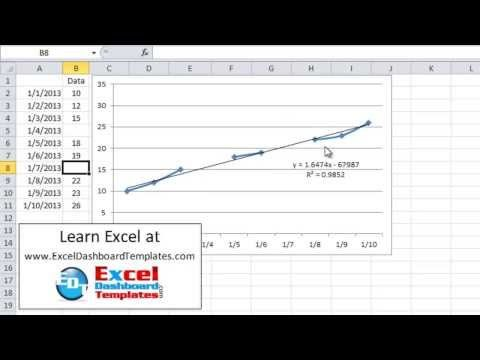 Excel Dashboard Templates  HowTo Eliminate Statistical Outliers