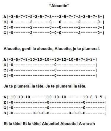 Ukulele ukulele chords for jingle bells : Pinterest • The world's catalog of ideas