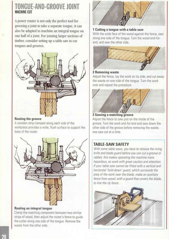how to make a tongue and groove joint