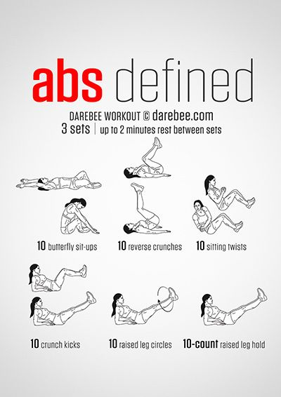 Abs Defined Workout | Workout Plans | Pinterest