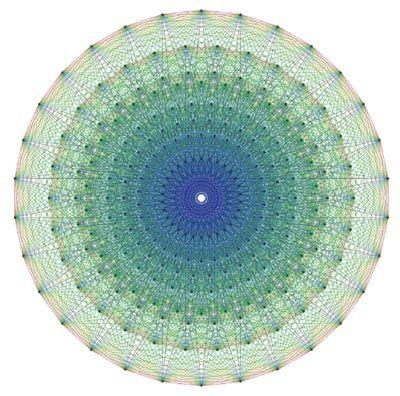 Image result for Lie symmetries
