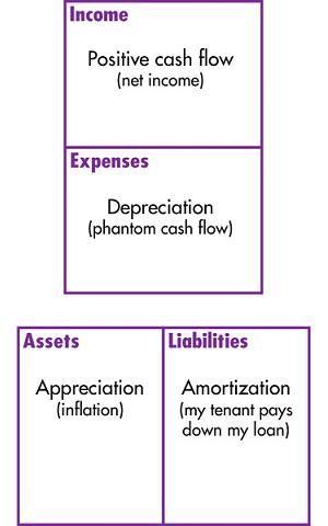 rich dad financial iq pdf