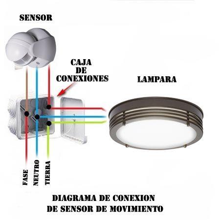 Diagrama De Conexion De Un Sensor De Movimiento Con Una Lampara Imagenes De Electricidad Diagrama De Instalacion Electrica Sensores De Movimiento