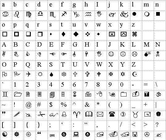 Wingdings Chart Mailart Graphics Font Dafont Com Some Awesome Free
