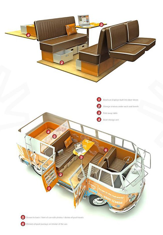 Layout Interior VW Camper VAN