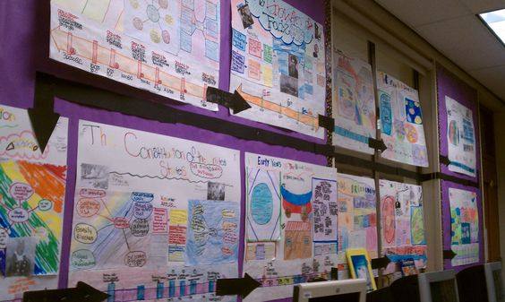5th Grade Social Studies Classroom Decorations ~ Pinterest the world s catalog of ideas