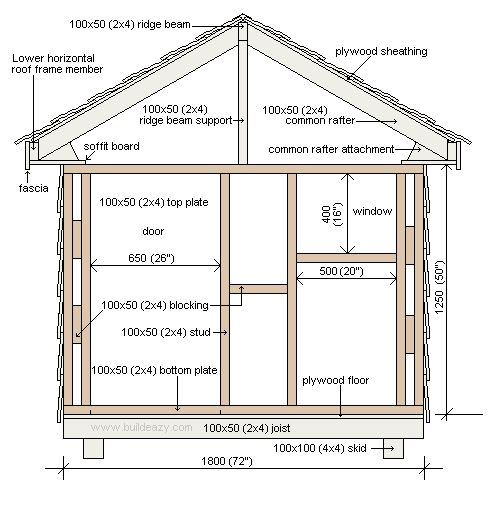 Free diy summer house plans house design plans for Diy home building plans