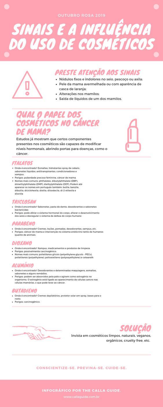 Infográfico Outubro Rosa