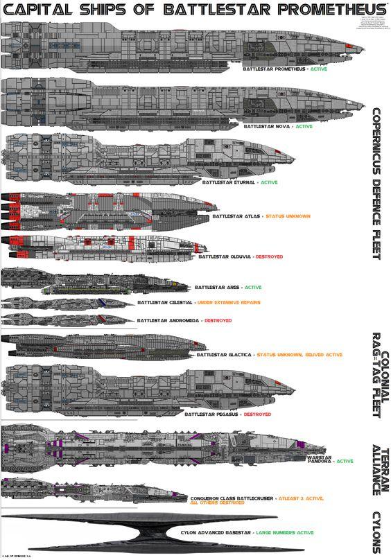Capital_ships_of_battlestar_prometheus.png (2696×3864)
