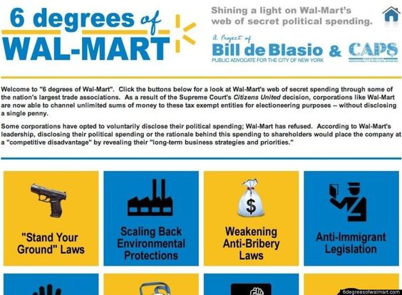 Walmart Exposed For Political Lobbying To Weaken Labor, Whistleblower And Environmental Laws
