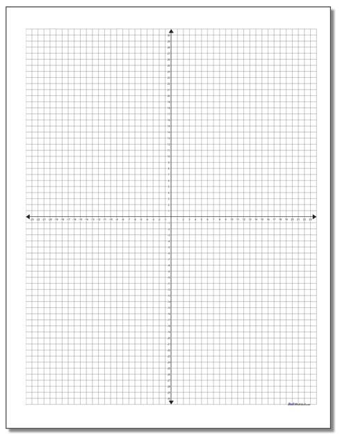 Coordinate grid paper Awesome