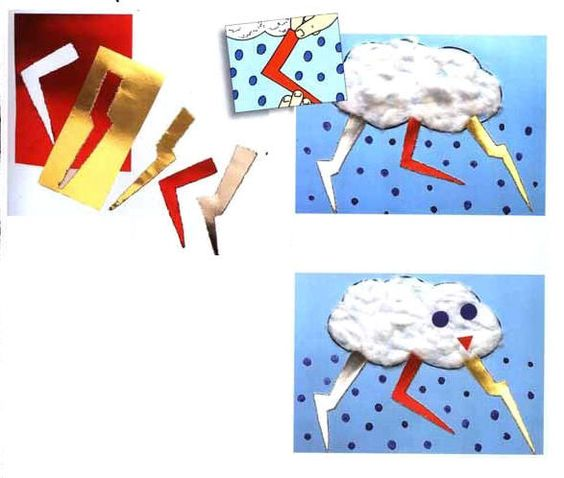 Free prinable weather crafts activities, weather language activities, weather preschool and early childhood lesson plans