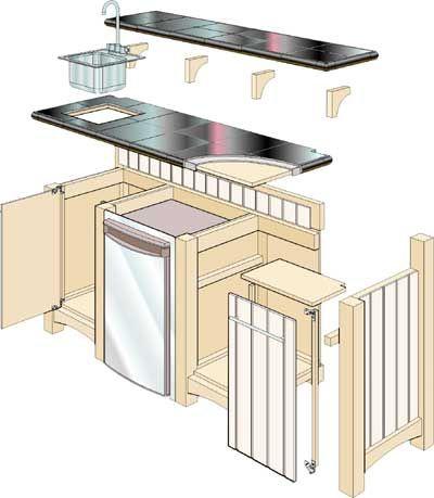 https://i.pinimg.com/564x/a7/52/58/a75258e71b9f4550dc0f3815fbab4c9e--home-bar-plans-bar-layout.jpg