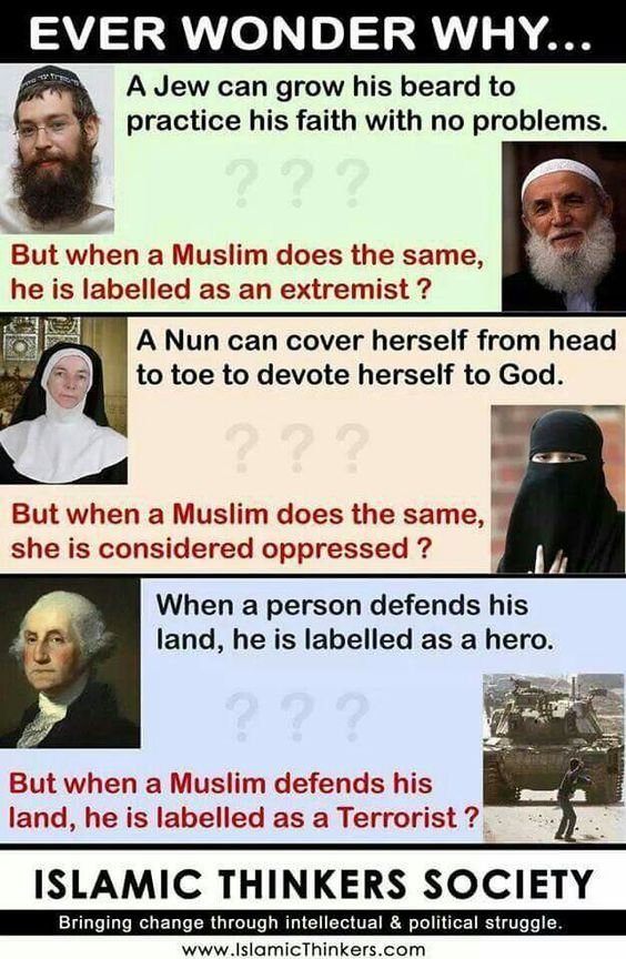 Question to a Muslim. What are your feelings about people that associate Muslims with terrorist?