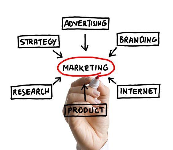 New Product Strategy\/ marketing strategies marketing Plan - product strategy