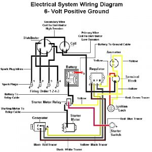 6 Volt Coil Wiring Diagram For 8n Ford 8n Ford Tractor