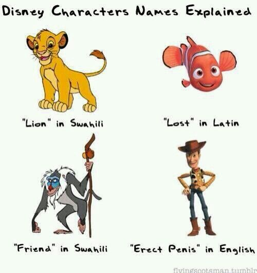 Disney Characters - Names Translated