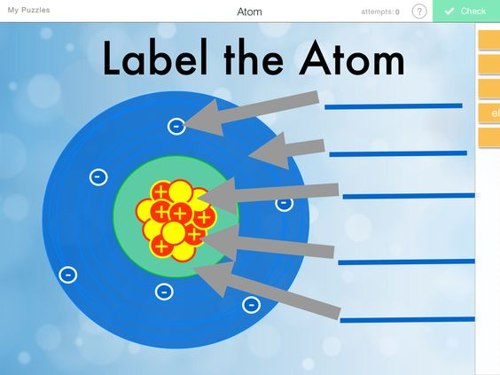 Label Parts of an Atom | Atoms, Building & Blocks and Puzzles