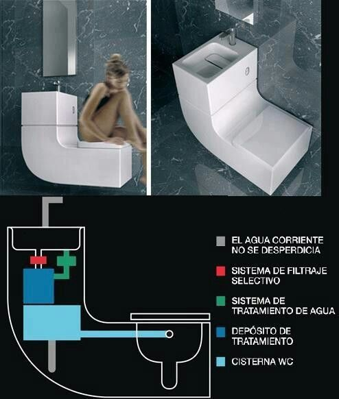 No Title In 2020 Bathroom Design Small Tiny House Bathroom Small Toilet Room