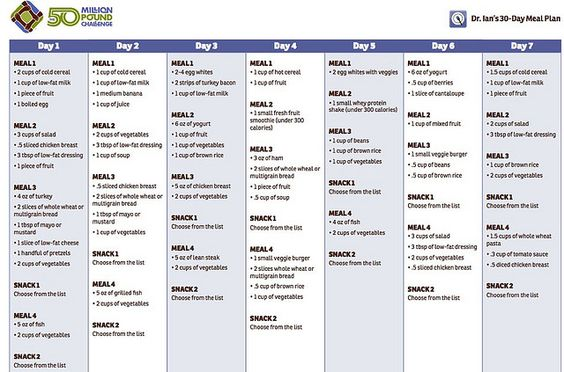 Dr. Ian's 30-Day Meal Plan by fittorrent, via Flickr