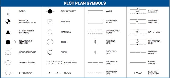 Symbols Construction And Construction Drawings On Pinterest