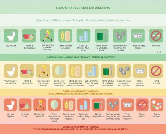 #Infografia: ¿Influye la flora intestinal en la conducta de las emociones? via @efesalud