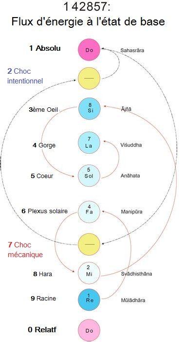 La résonance et la voie du Bouddha A772d995858f68cf8aac3571d29aec91